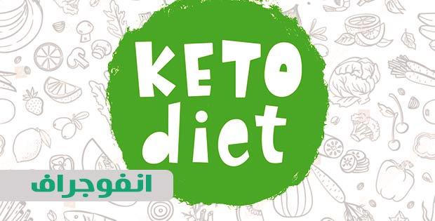 صورة فوائد نظام الكيتو دايت لا تحصى منها «علاج السكري والسرطان»