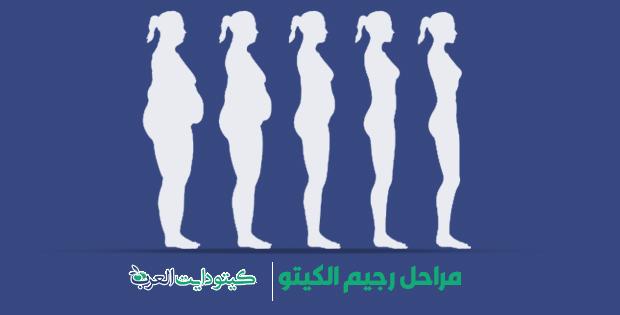 مراحل رجيم الكيتو : الطريق إلى جسد خالٍ من الدهون والترهلات