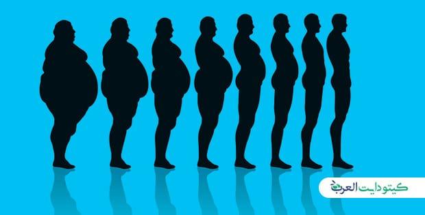 فوائد الكيتو دايت في رمضان بساعدك على خسارة الوزن